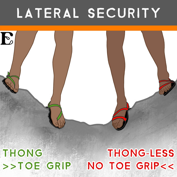 lateral security