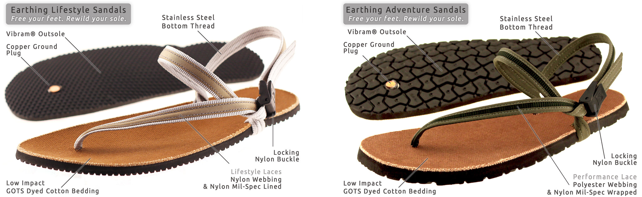 lifestyle adventure minimalist grounding sandal comparison