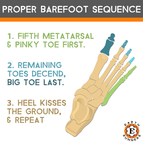 healthy proper barefoot stride sequence