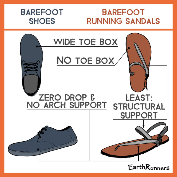 Barefoot Running Sandals vs Shoes