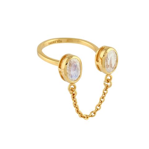 Planetary Ring Gold