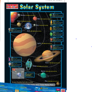 #EDKSP Solar System & Periodic Table Double Sided Chart