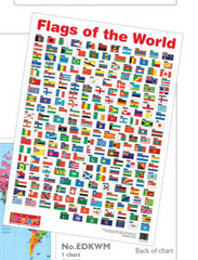 #EDKWM World Map/Flags Of The World Double sided chart