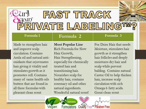 Natural Hair Private Label Formulas Fast Track