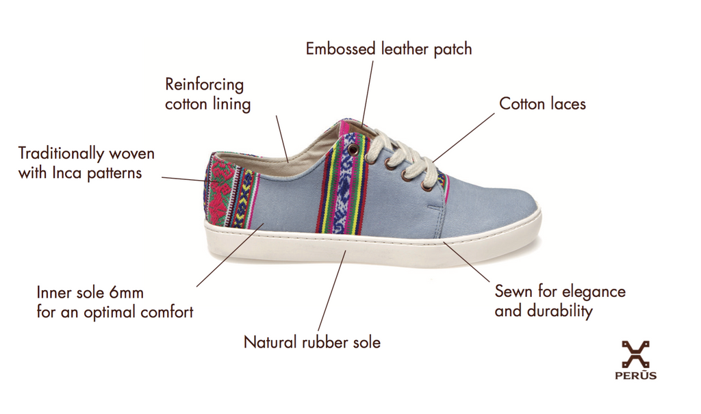 Fabrication Of Pers Sneakers