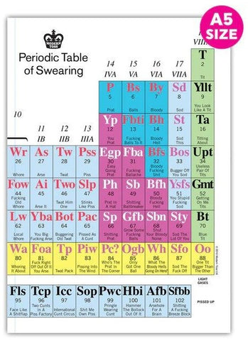 brain box candy notebook 'periodic table of swearing'