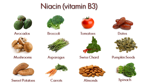 Skin Benefits of Vitamin B3