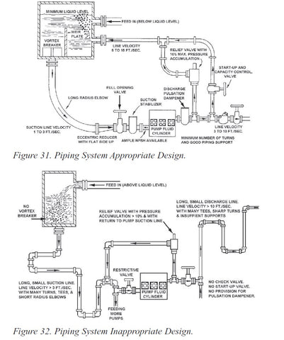 Metering Pump Suction And Discharge Design