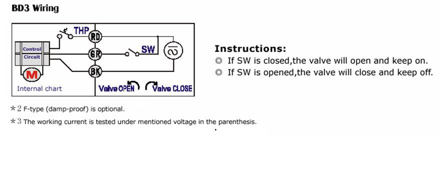 Electronic Ball Valve Wire Diagram Wire Center