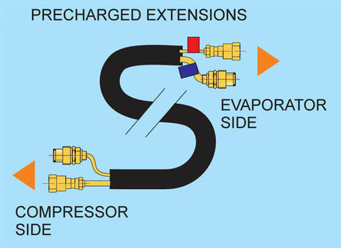 EXTENSION,PRE CHARGED 3'