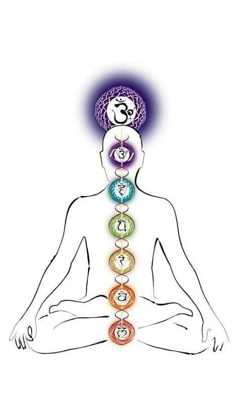 Chakra Gifts Balance Your Body