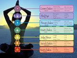 Incense Box - Chakra Assortment-Chakra Gifts-Serenity Gifts