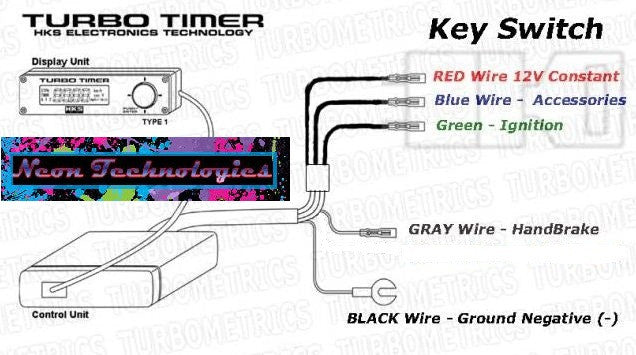 Awesome Apexi Turbo Timer Wiring Diagram Images - Everything You ...
