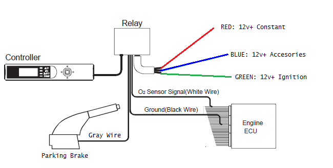hmmmj_54a917b9 9746 4e45 97c3 09a5ea9b623a_2048x2048?v=1489918598 turbo timer hks type 0 turbo timer wiring diagram at reclaimingppi.co