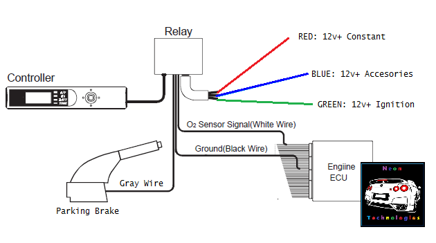 hmmmj_6e4e1445 b2d9 4fea a471 51cf0e8e2a32_2048x2048?v=1489367382 turbo timer hks turbo timer wiring diagram at creativeand.co
