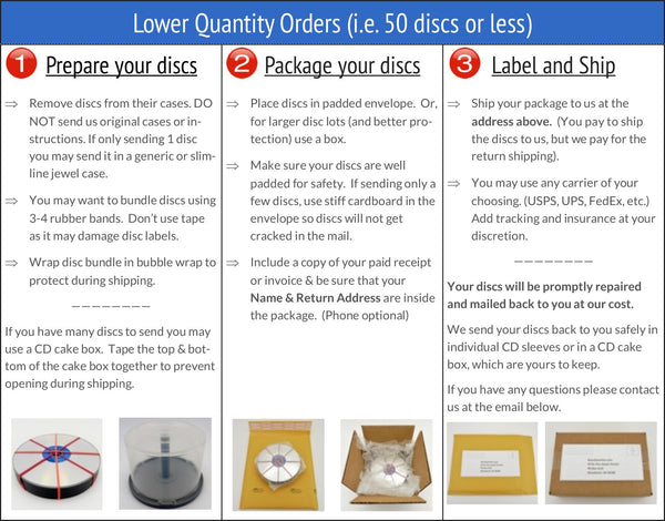 Low order packing info & ship to address