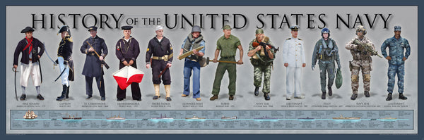 History of the United States Navy Print