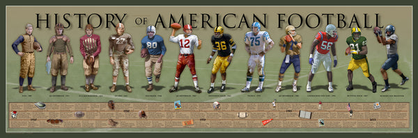 History of American Football Print