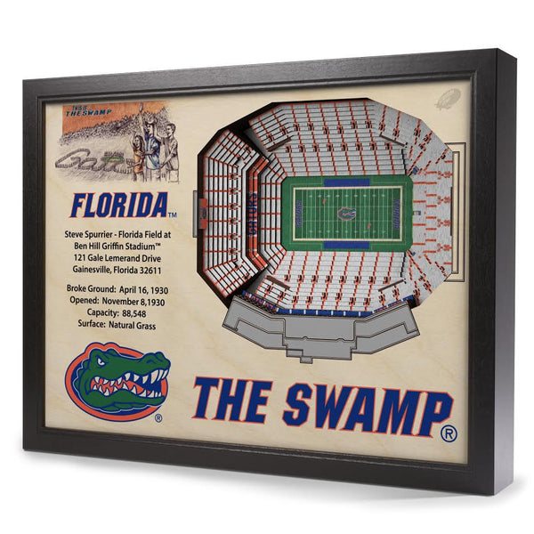 Florida Gators StadiumView Wall Art - Ben Hill Griffin Stadium - Star Spangled 1776