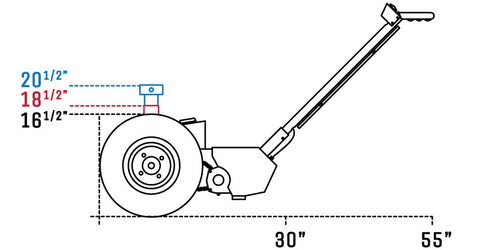 Force Dolly Dimensions
