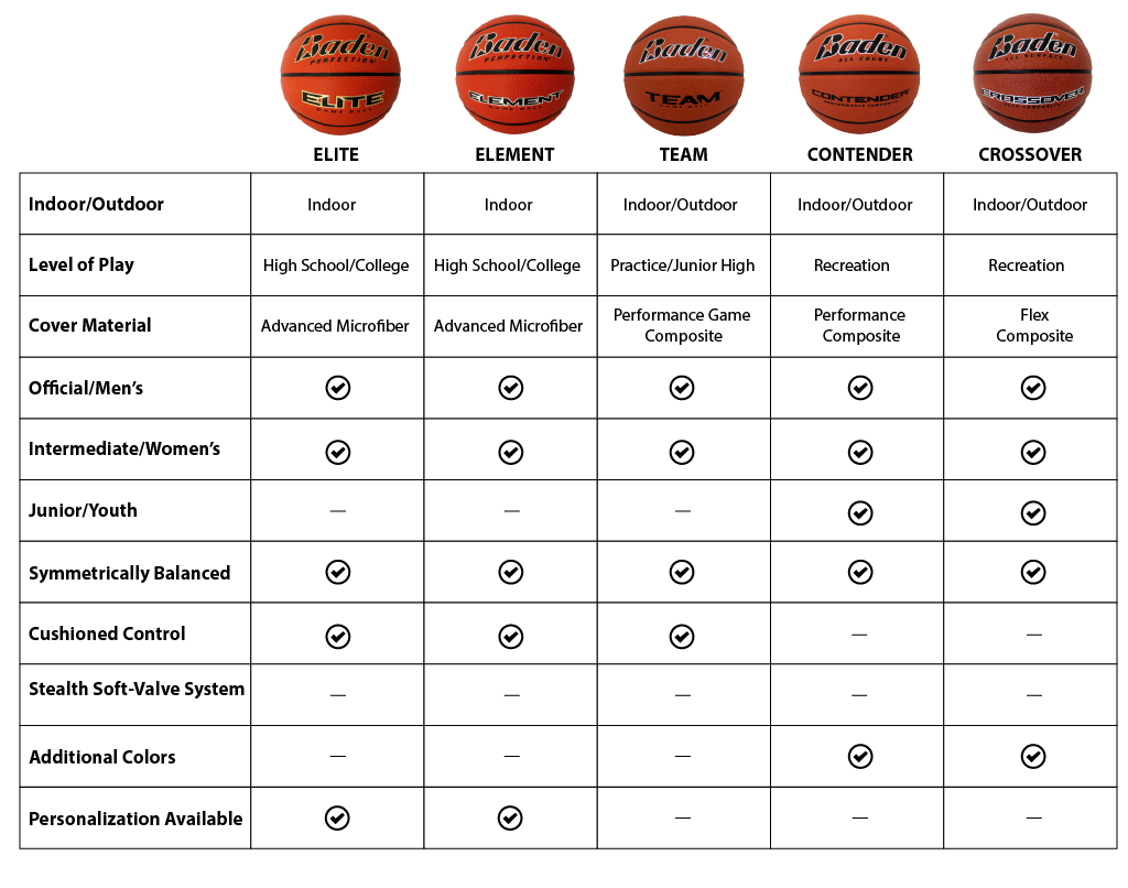Basketball Comparison Chart