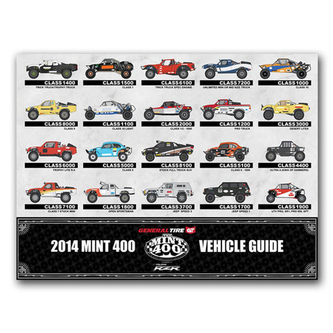 2014 Mint 400 Vehicle Guide Poster