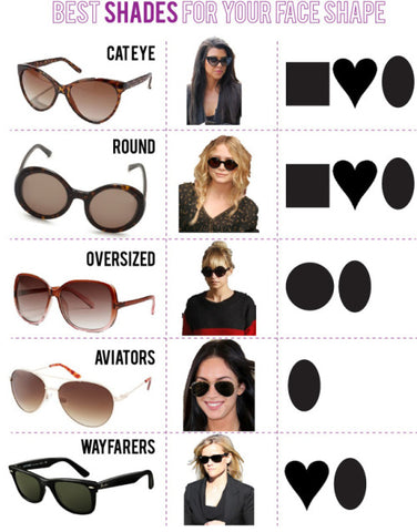 9b34852570 Up Your Shade Game! Best Sunglasses For Your Face Shape