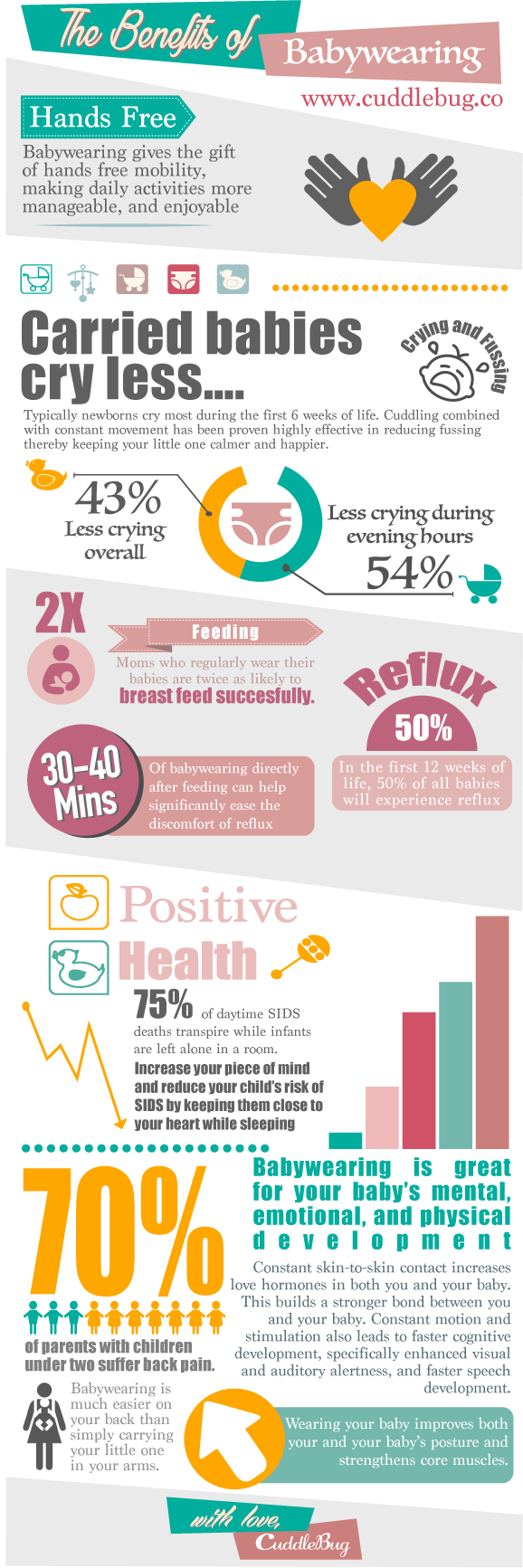 Benefits of Babywearing Infographic for New Moms