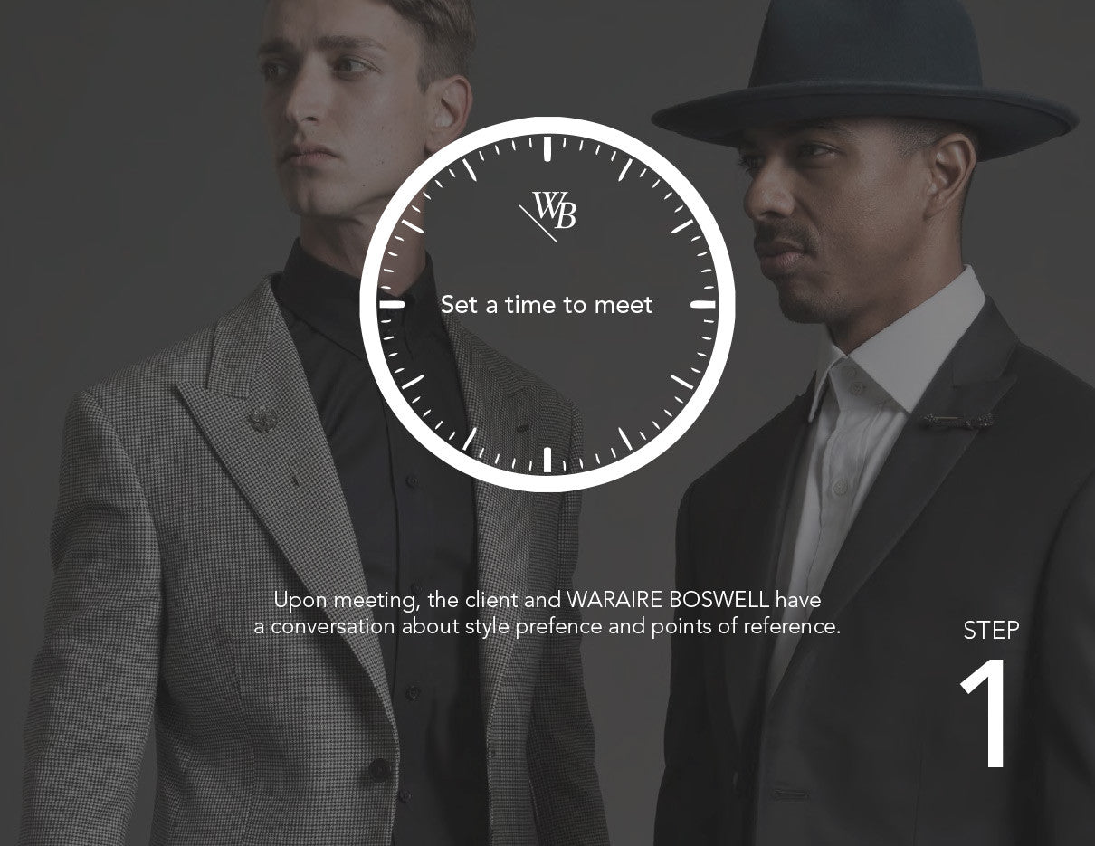 Waraire Boswell - Men's Custom Process.  Set a time to meet.