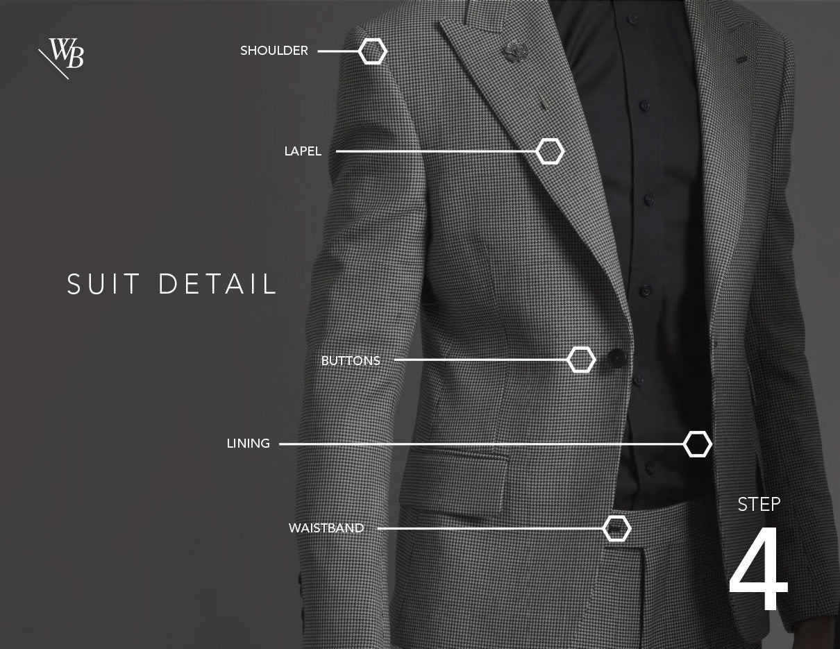 Waraire Boswell - Men's Custom Process.  Suit detail.