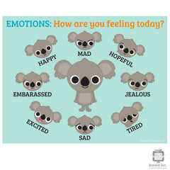Digital Download: Identifying Emotions Poster