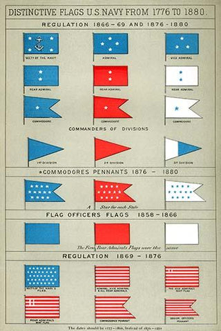 Distinctive Flags U.S. Navy 1776 to 1880