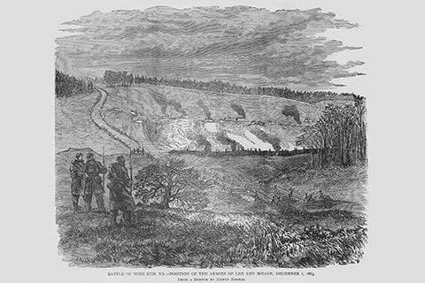 Battle of Bull Run or Manassas