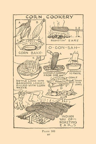 Corn Cookery