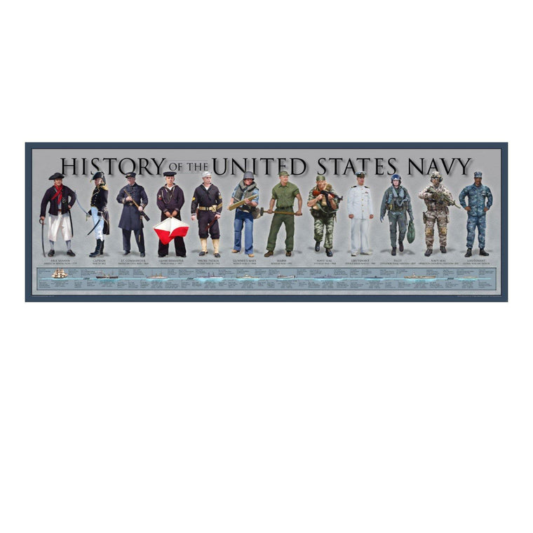 History of the Navy Print