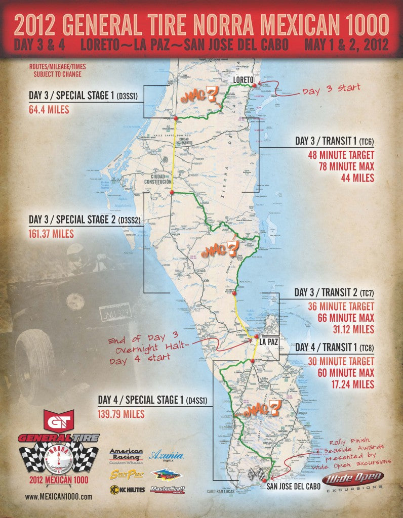 NORRA Map of Day 3 and 4