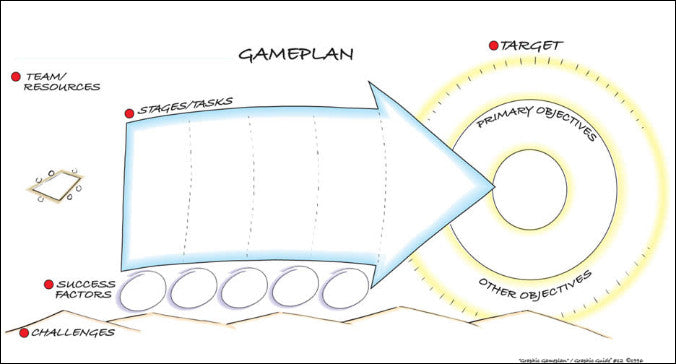 Graphic Gameplan