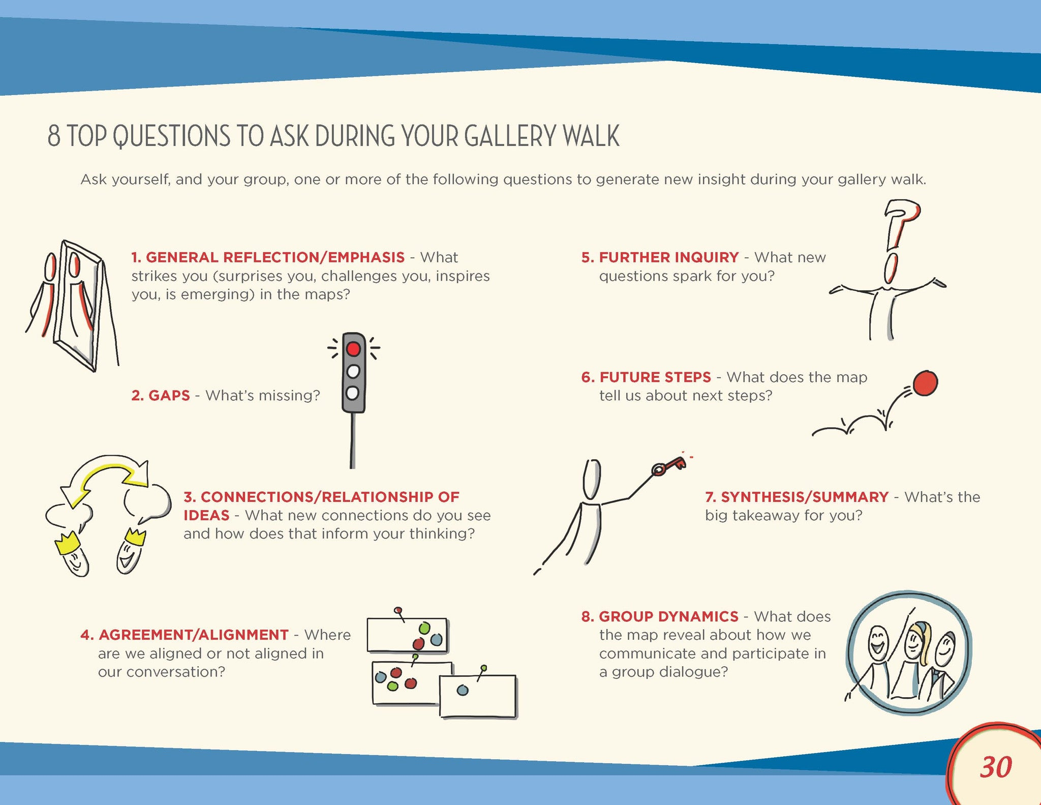 The How to on Effective Gallery Walks for Visual Meetings — PDF
