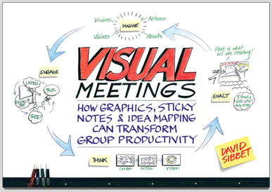 Visual Meetings