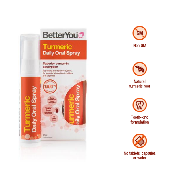 BetterYou™ Turmeric Oral Spray - Superior Curcumin Absorption, Rehab, BetterYou - Gone Running