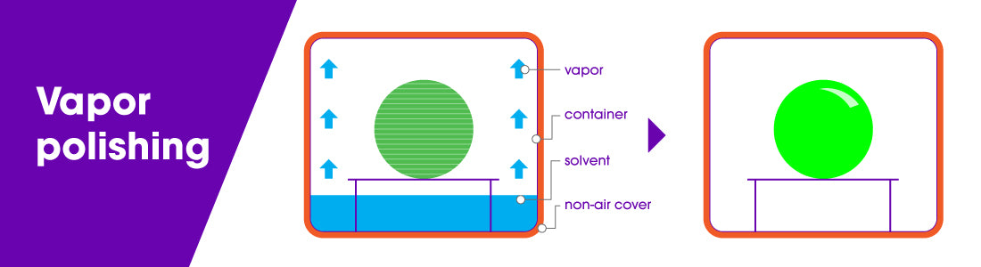 Vapor Polishing Explained
