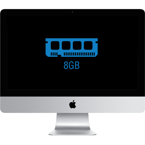 iMac Slim - RAM Upgrade
