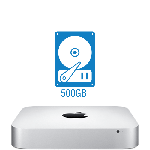 Mac Mini - Hard-Drive Upgrade