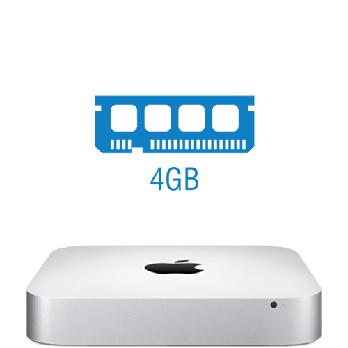 Mac Mini - RAM Upgrade