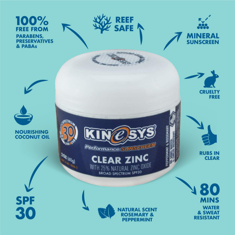 Kinesys Performance Sunscreen SPF 30 Clear Zinc