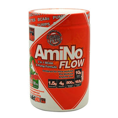 Muscle Elements Muscle Elements Amino Flow