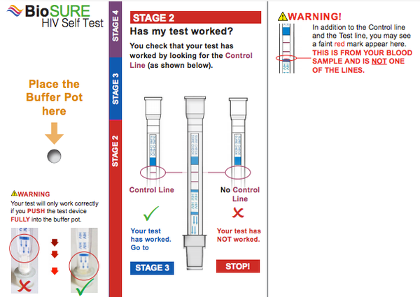 BioSURE HIV Self Test Kit - Reading your Results - Stage 2
