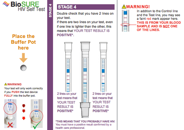 BioSURE HIV Self Test Kit - Reading your Results - Stage 4