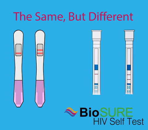 Home HIV Test - BioSure HIV Self Test