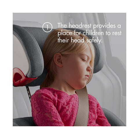 "A child in a grey and white high back booster seat with the text, ""1) The headrest provides a place for children to rest their head safely."""